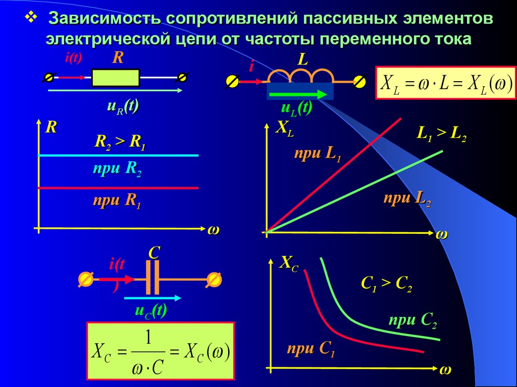 Бессонов Л А Теоретические основы электротехники