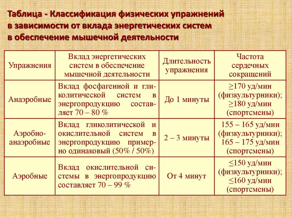 таблица классификация юридических наук