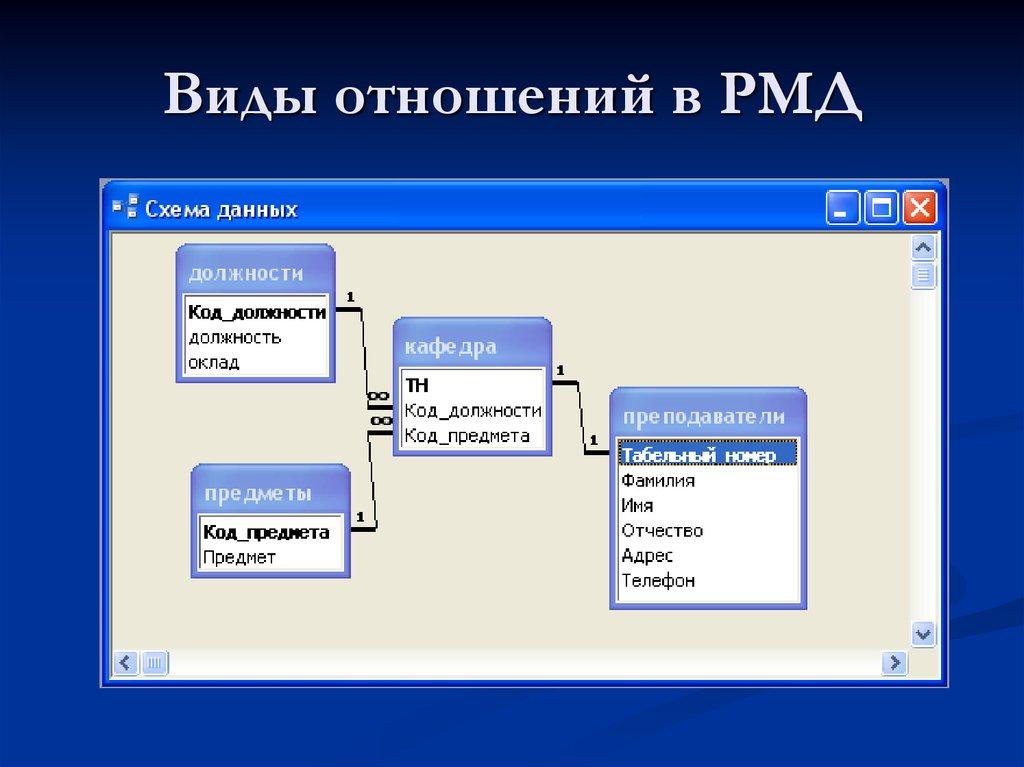 База отношения базы данных