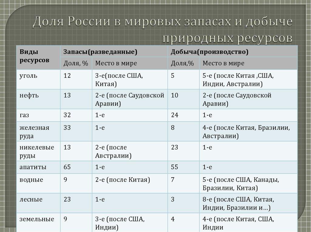 роль городов в экономике византии: