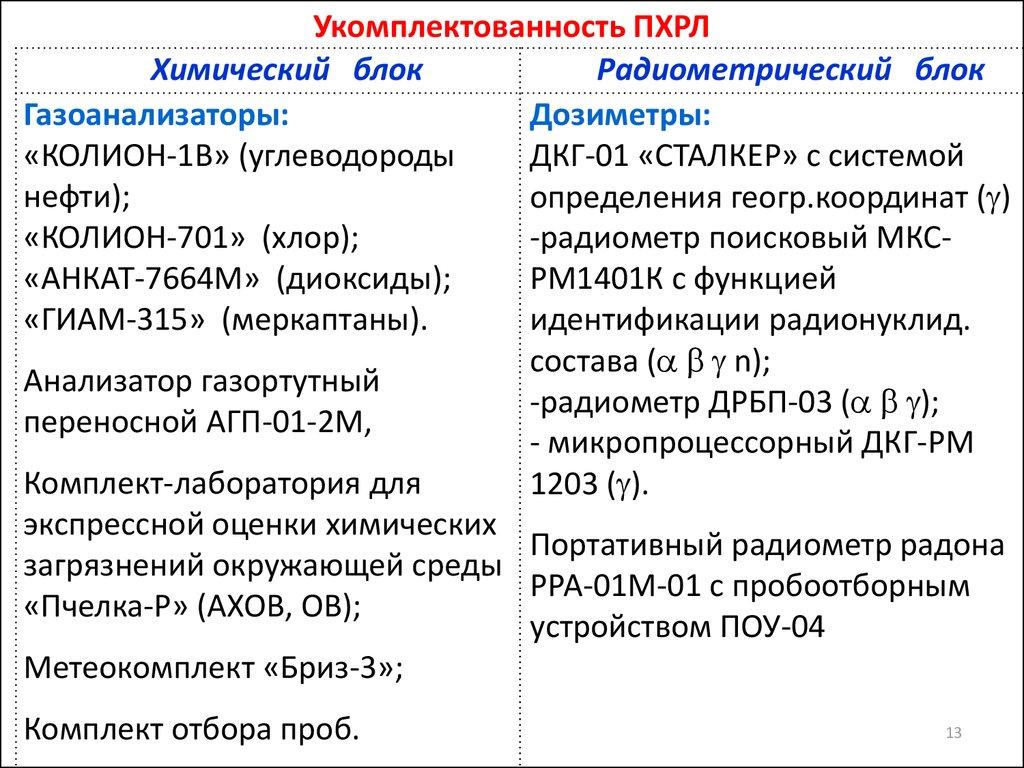 дозиметр дкг-01д инструкция
