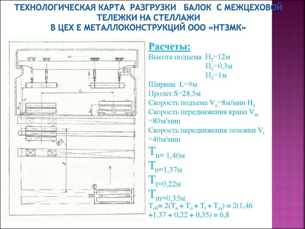 презентация асинхронный двигатель