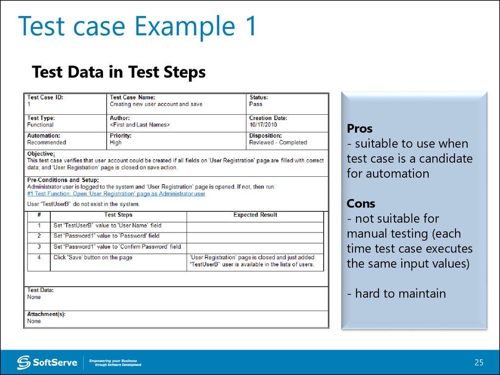 Test Design And Implementation презентация онлайн