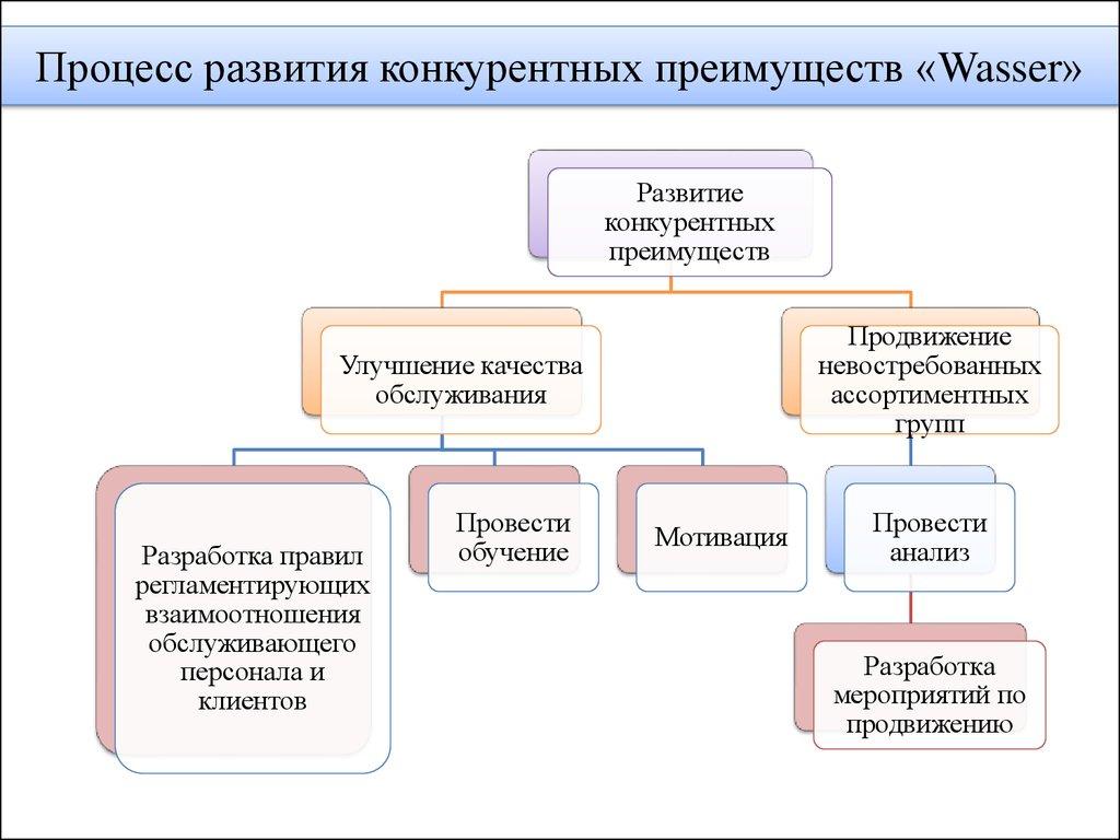 pdf Клетки нашего сознания