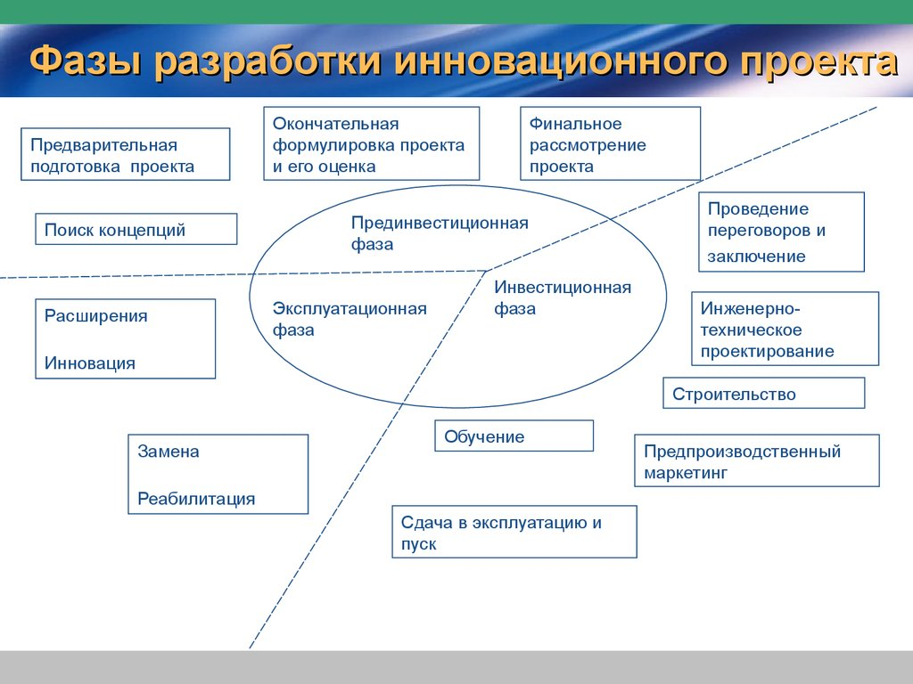План Управления Рисками Проекта