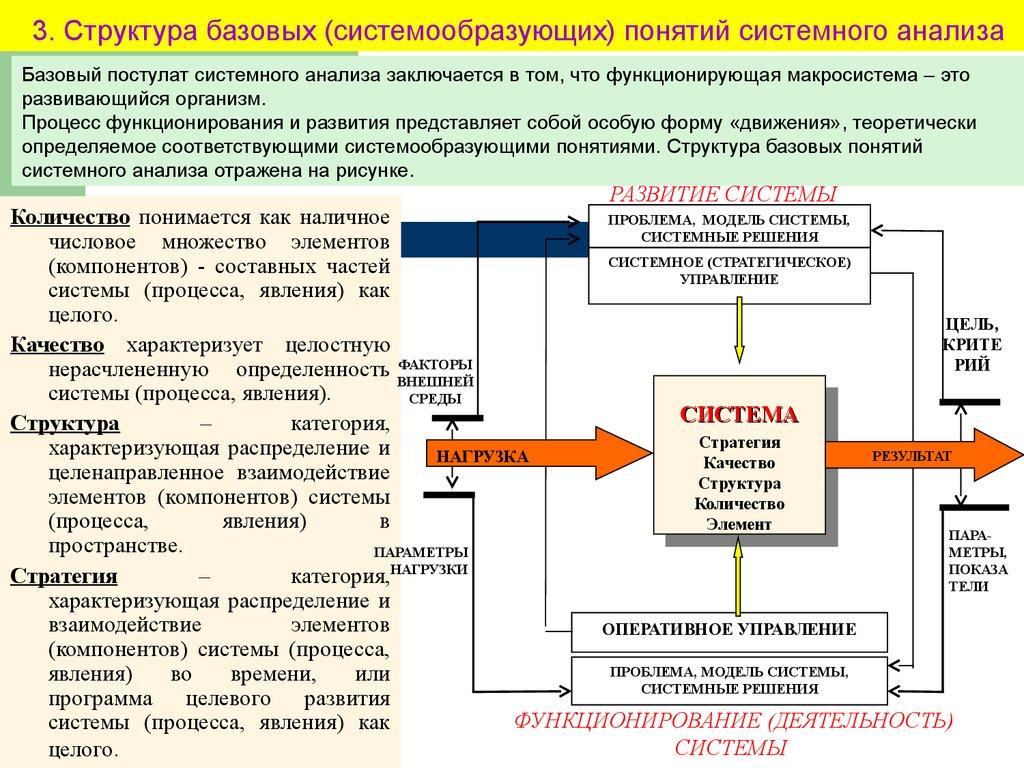 Государственный аппарат понятие структура бесплатно