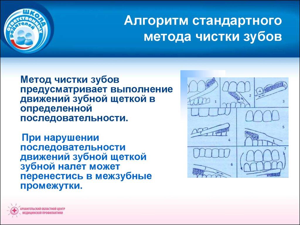 презентация на тему кариес в детском возрасте