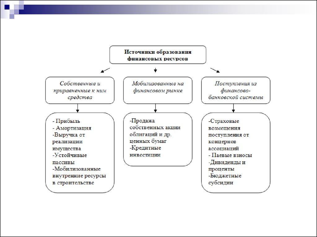 презентация на тему развитие малого бизнеса в россии