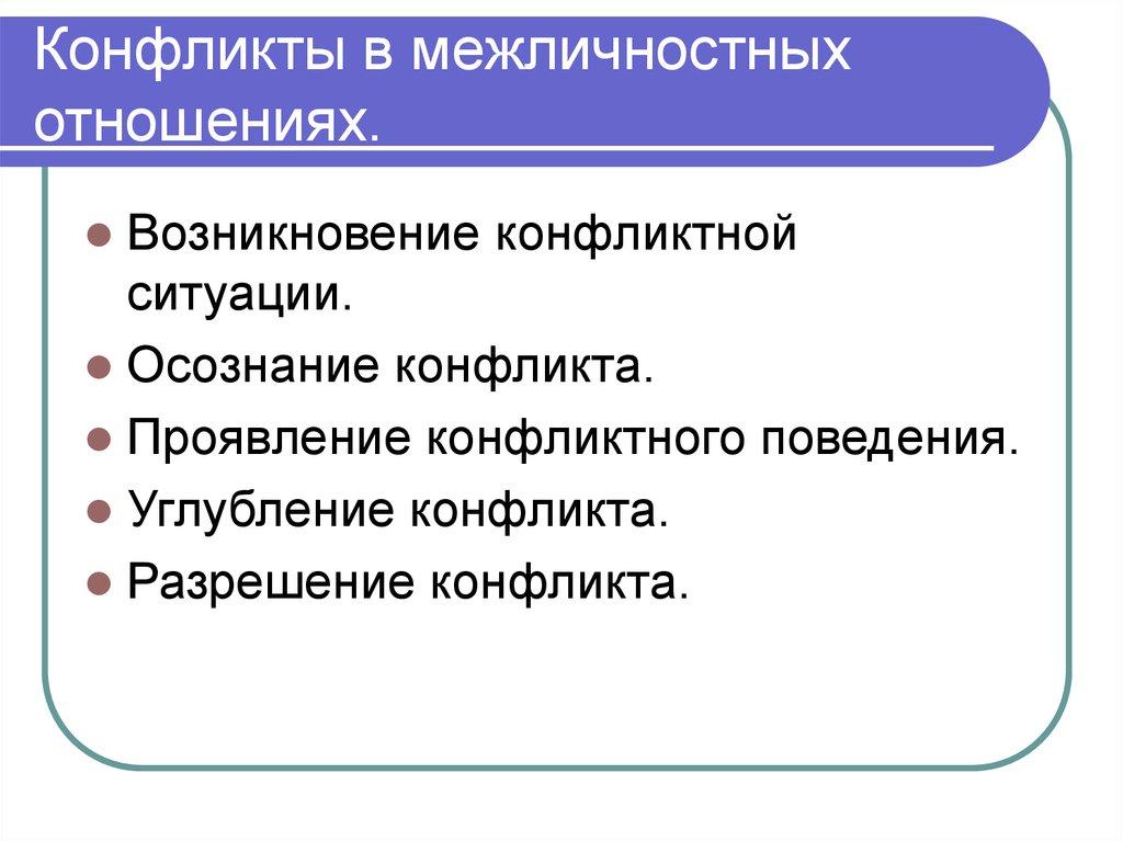 Конфликт в межличностных отношениях презентация 10 класс