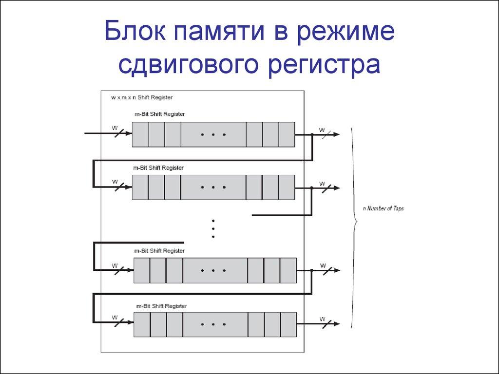 Отчетность усн календарь бухгалтера таблица