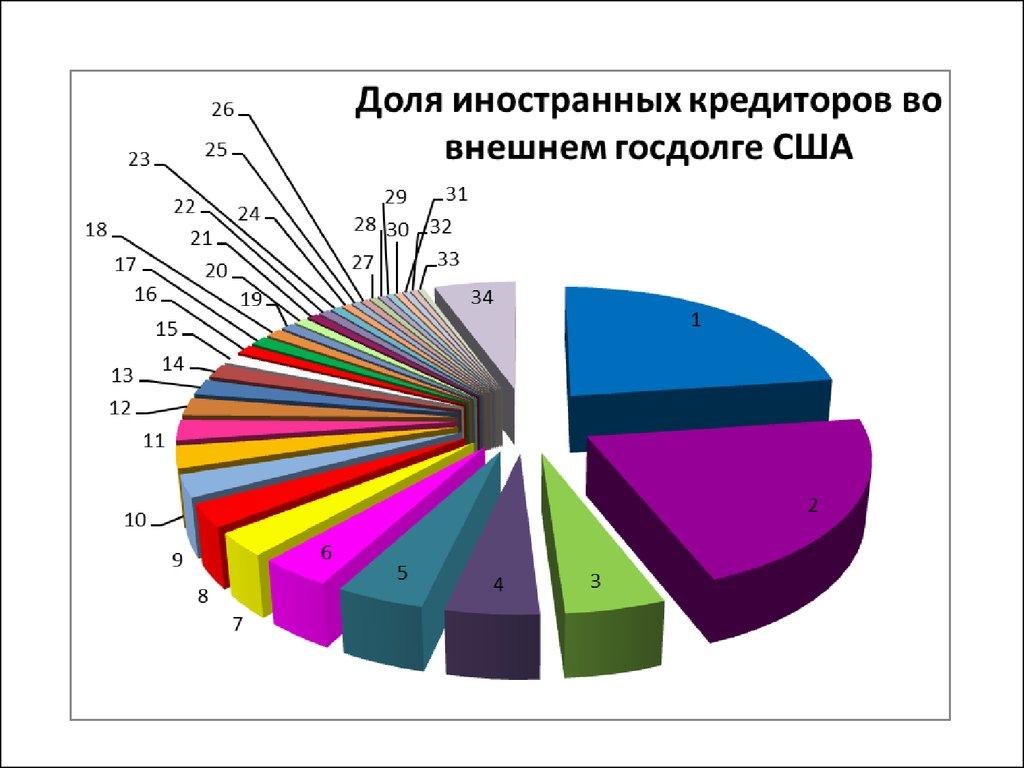 денежная система рф курсовая работа 2016