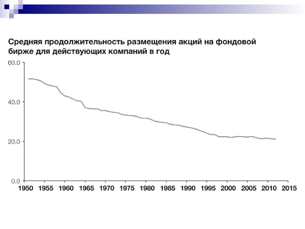 стратегия формирования здорового образа жизни населения