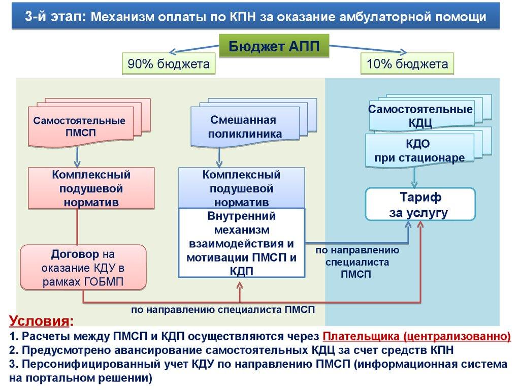 Бюджетный Кодекс Рб Эталон