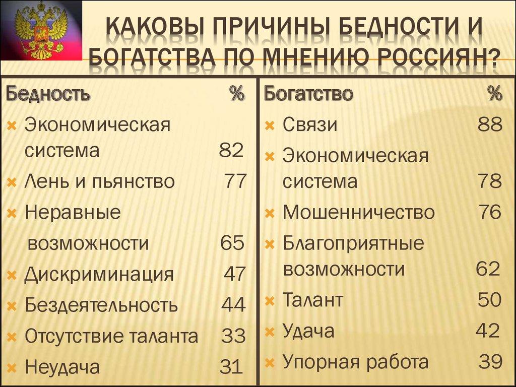 Картинки Государственный бюджет Кыргызской Республики Курсовая  В