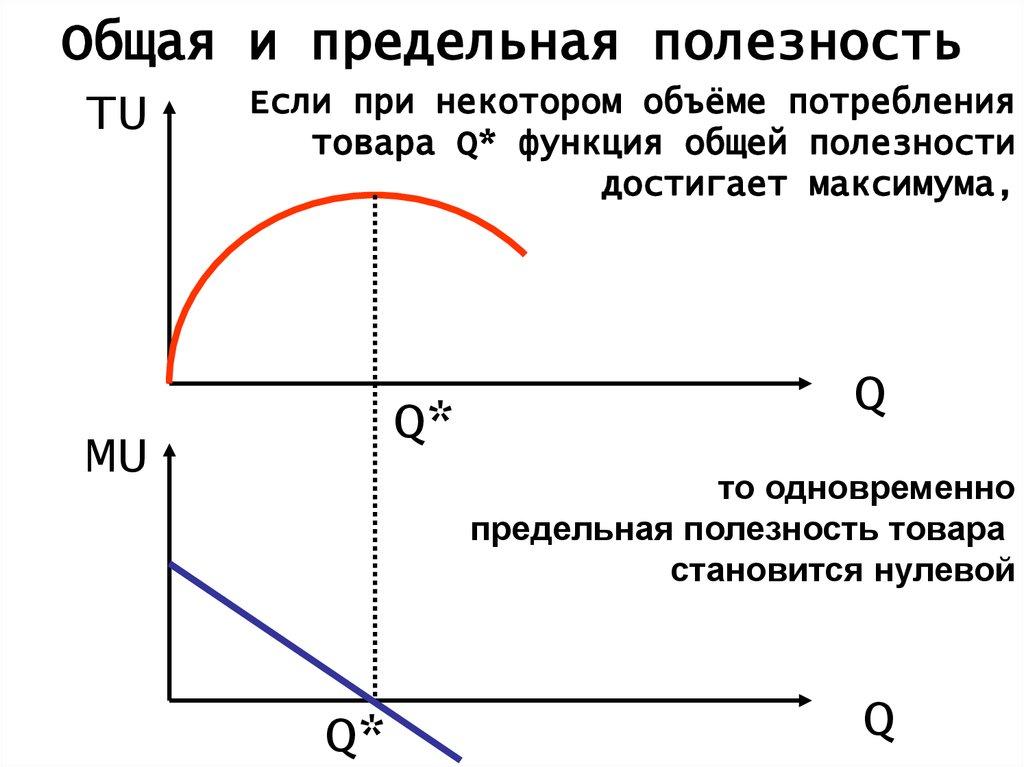 free К определению собственных частот и форм