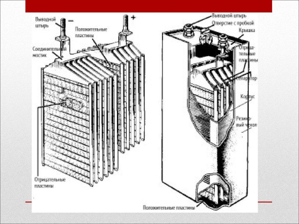 Электролит для щелочных аккумуляторов своими руками