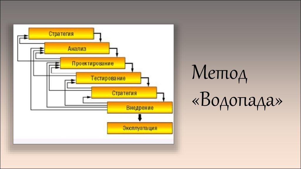стратегический менеджмент учебник фатхутдинов р.а