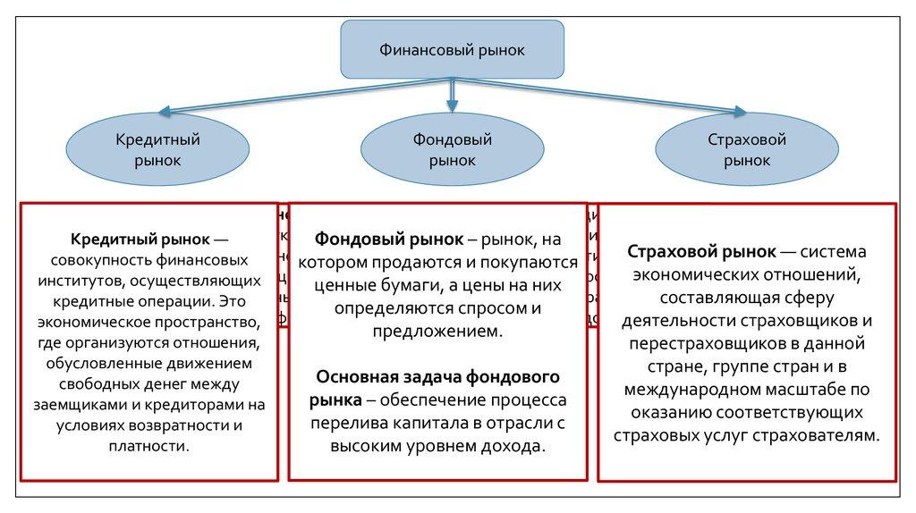 финансовая система рф реферат 2017