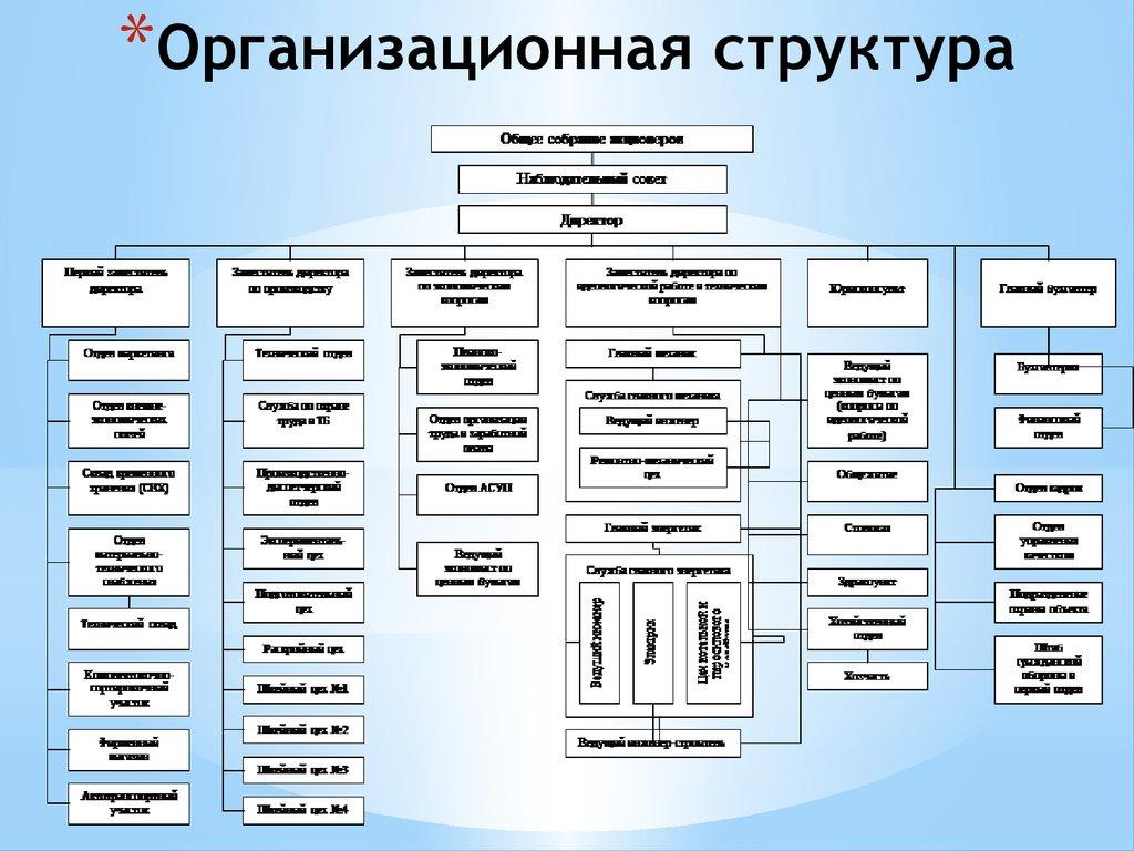 системы управления затратами курсовая работа