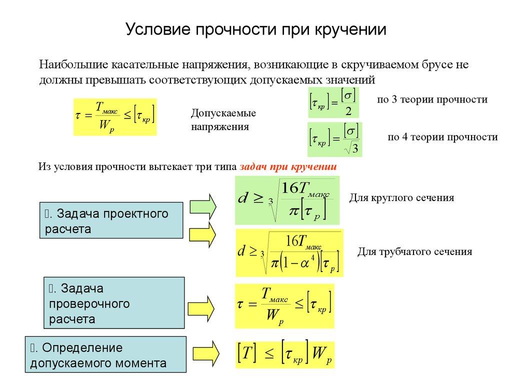 Диаграмма условных напряжений при растяжении пластичных материалов