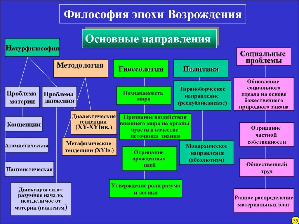 Купить детские зимние сапоги и валенки в москве - теплые и
