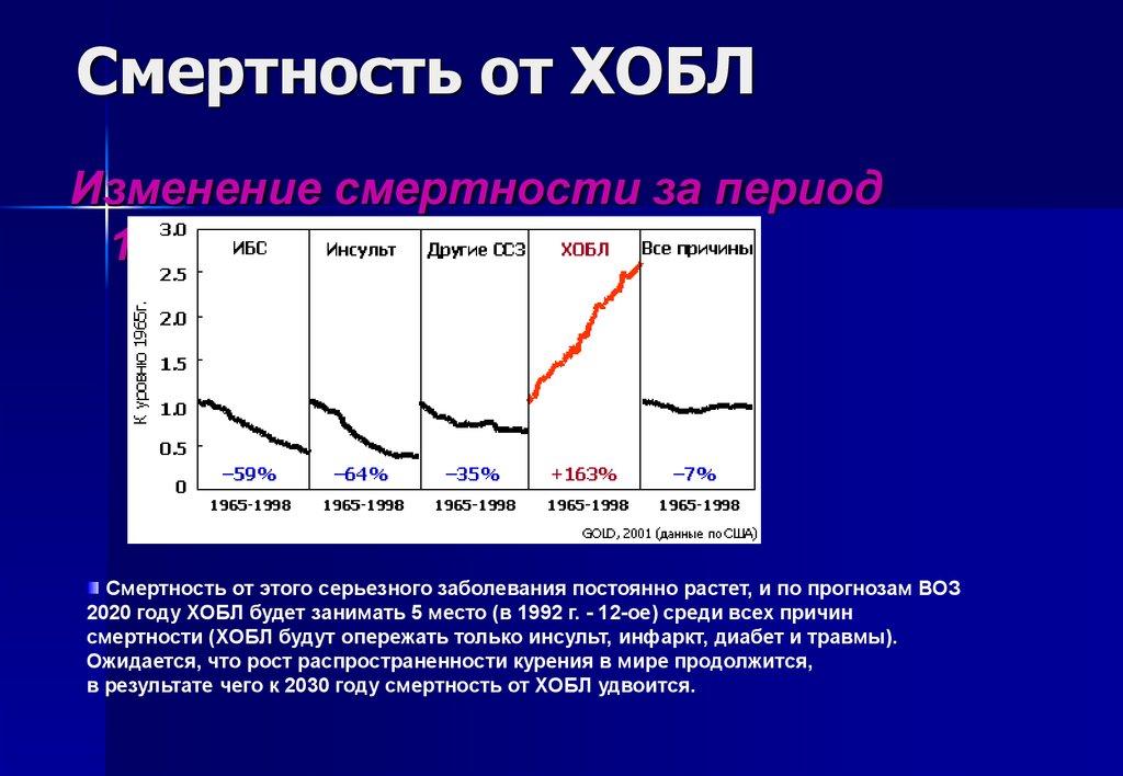 спирографические показатели при бронхиальной астме