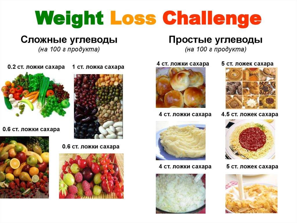 Простые углеводы как похудеть