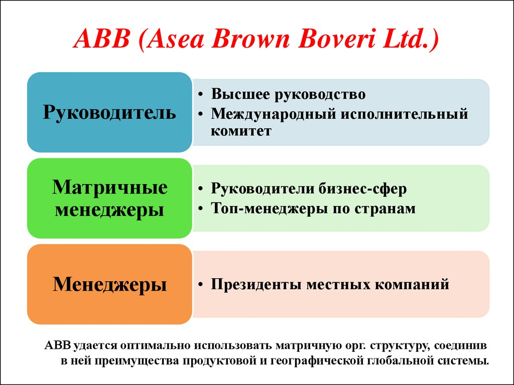 ABB (Asea Brown Boveri Ltd.)
