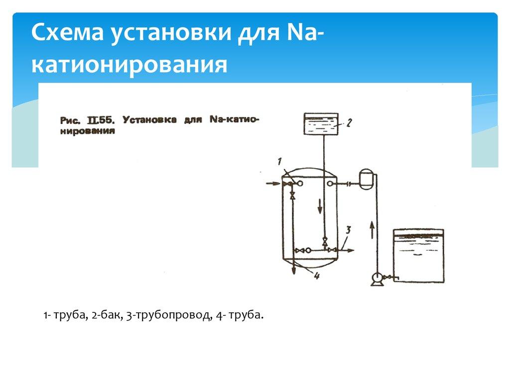 химические и физические свойства солей презентация