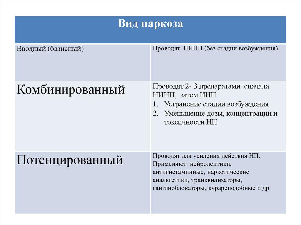 лекарственные препараты паразитов в организме