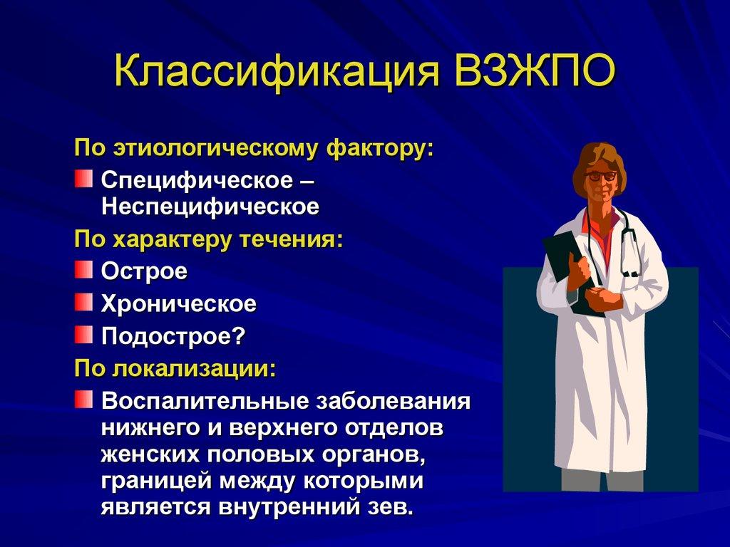 Как лечить воспаление на женских половых органах