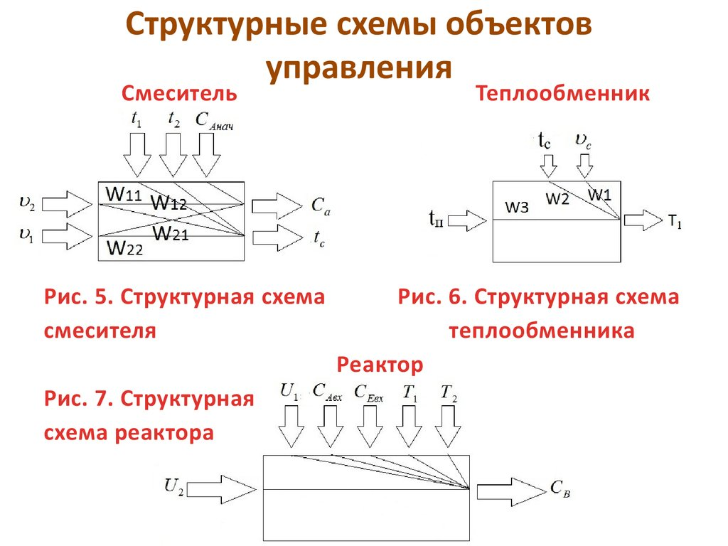 Структурная схема теплообменника теплообменник газового котла беретта