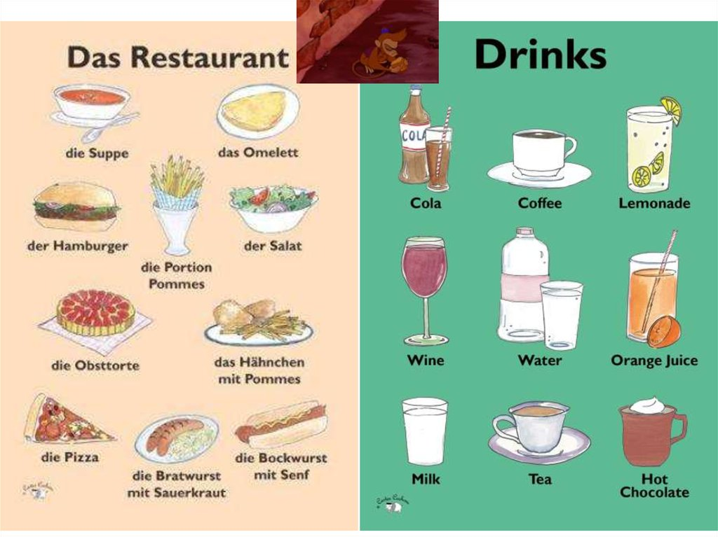 Different Kinds Of Fast Food