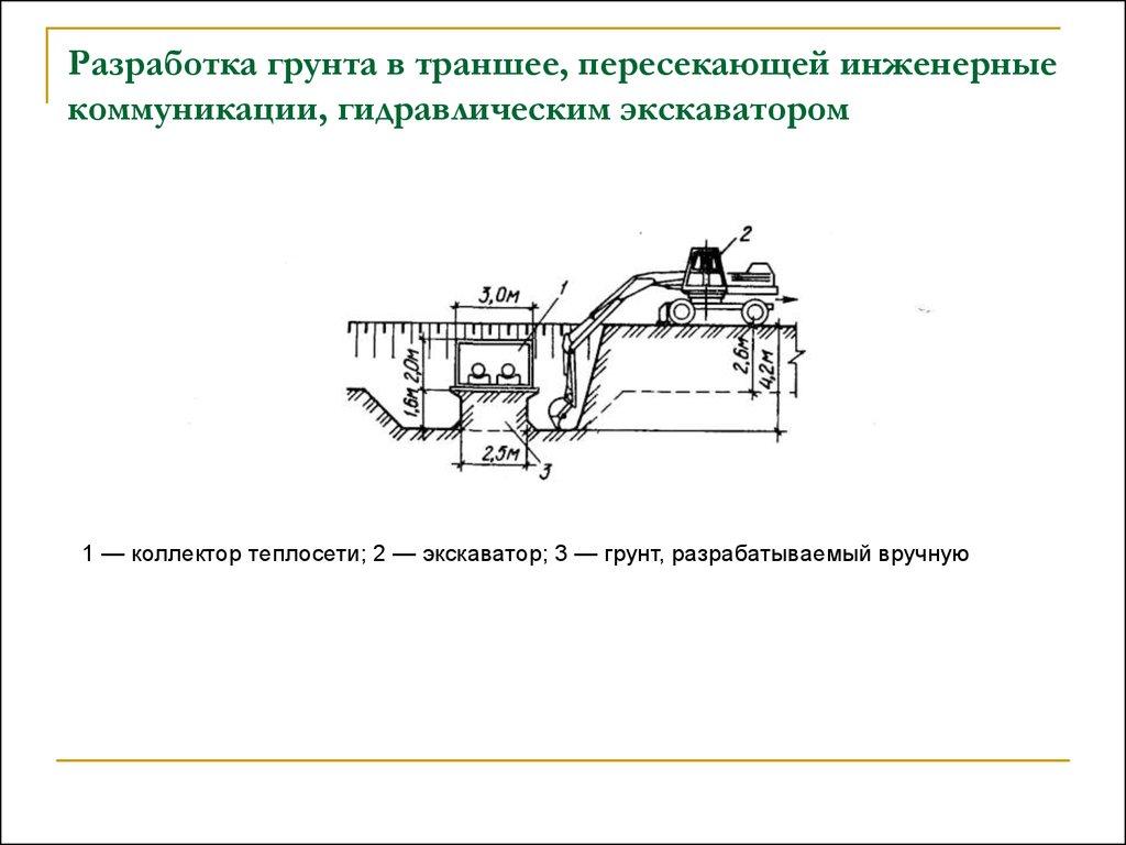 СП 22133302011 Основания зданий и сооружений