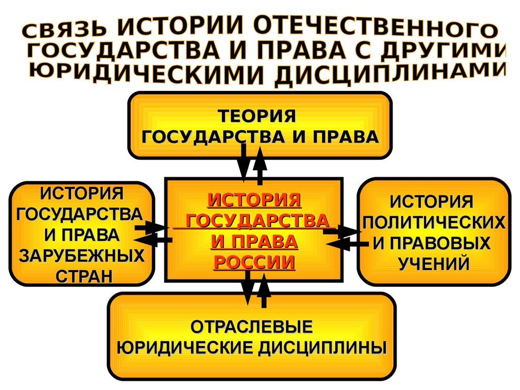 """Quot;Консультант Плюс"""" - законодательство РФ: кодексы, законы"""