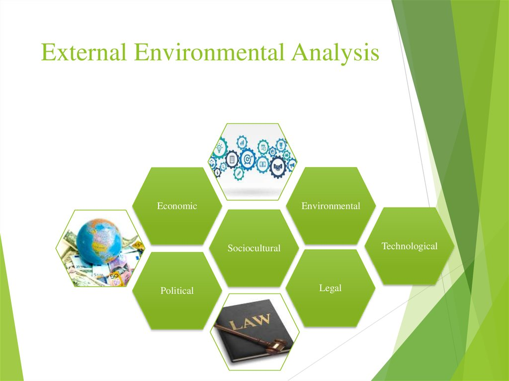 internal external environments External environment the external factors can be evaluated using pest because pest analysis is valuable strategic tool for identifying the business positions, size, growth, feasible route for operations and to classifying the market development and decline (kotler, nd.