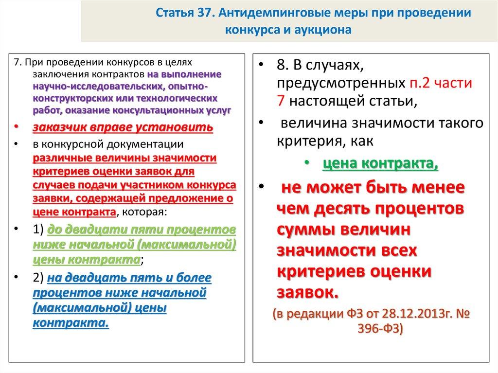 Антидемпинговые меры при проведении конкурса и аукциона