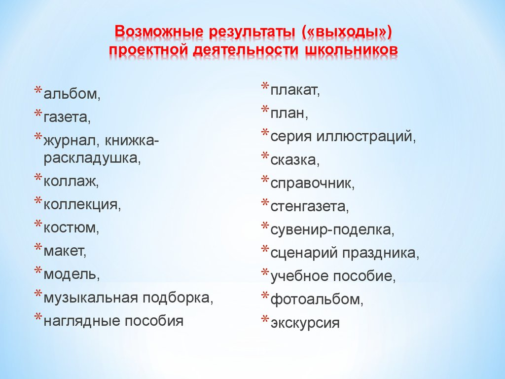 Презентации по краеведению 6 класс