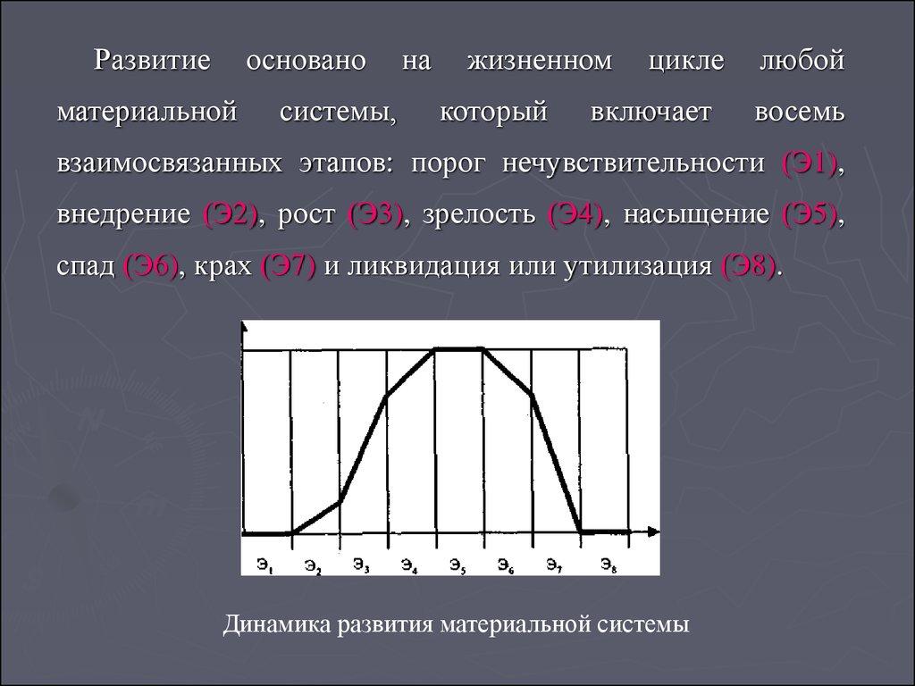 Производительность труда определяют как отношение