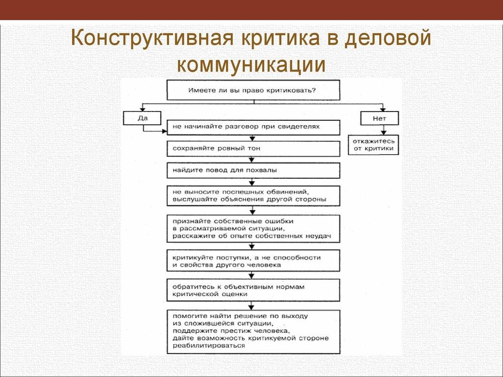 PhD in English