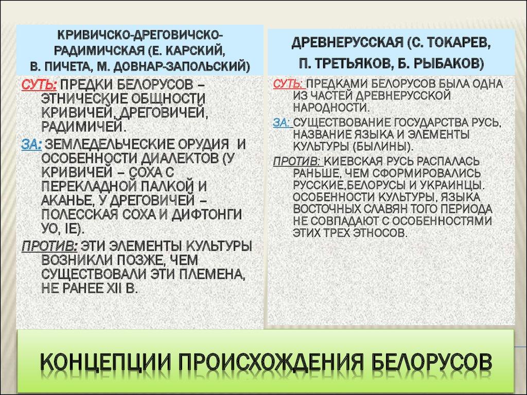 Основные теории происхождения государства и права 1 теологическая (божественная) теория происхождения государства и