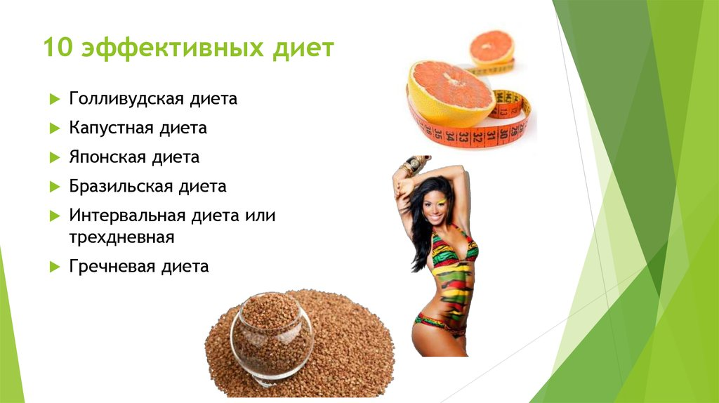 разумное питание для похудения