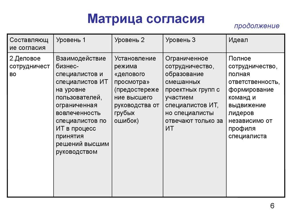 инструкция по сдаче отчетности в фсс