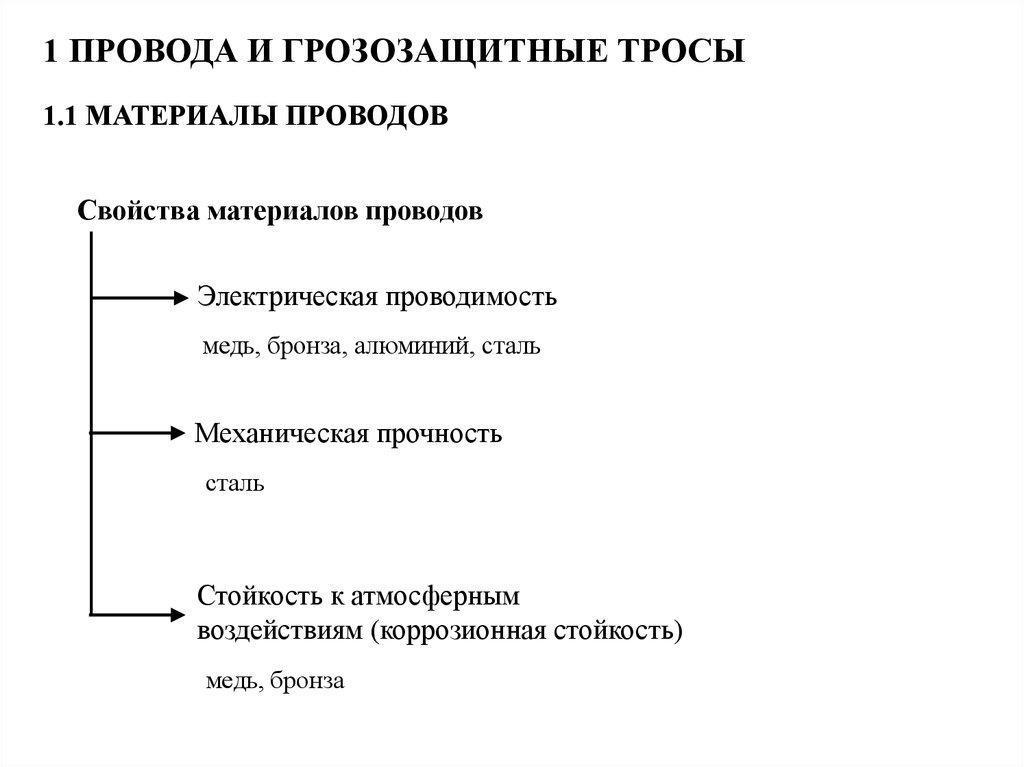Идельчик В.И Электрические Системы И Сети