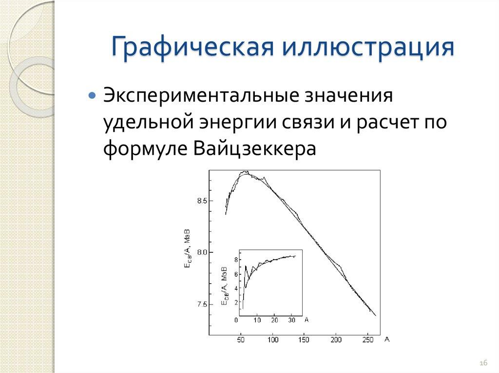 введение в математическое моделирование