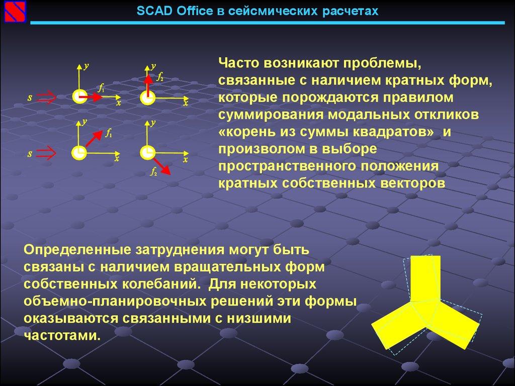 пространственная схема скад