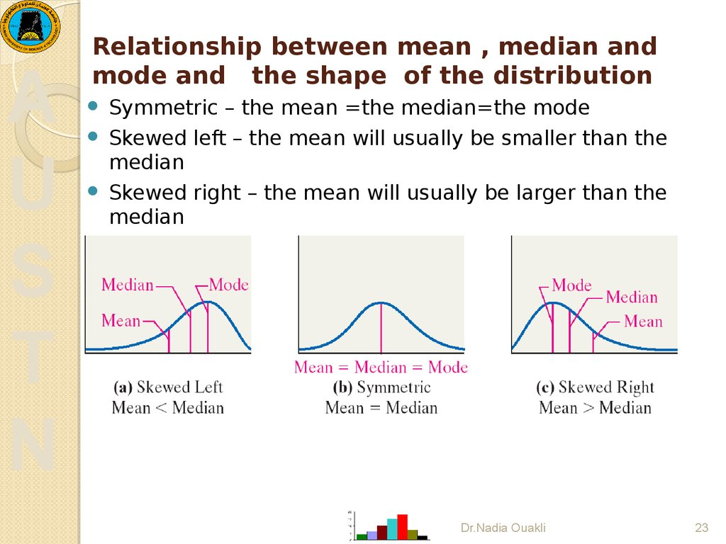 what does interdependent relationship mean and median