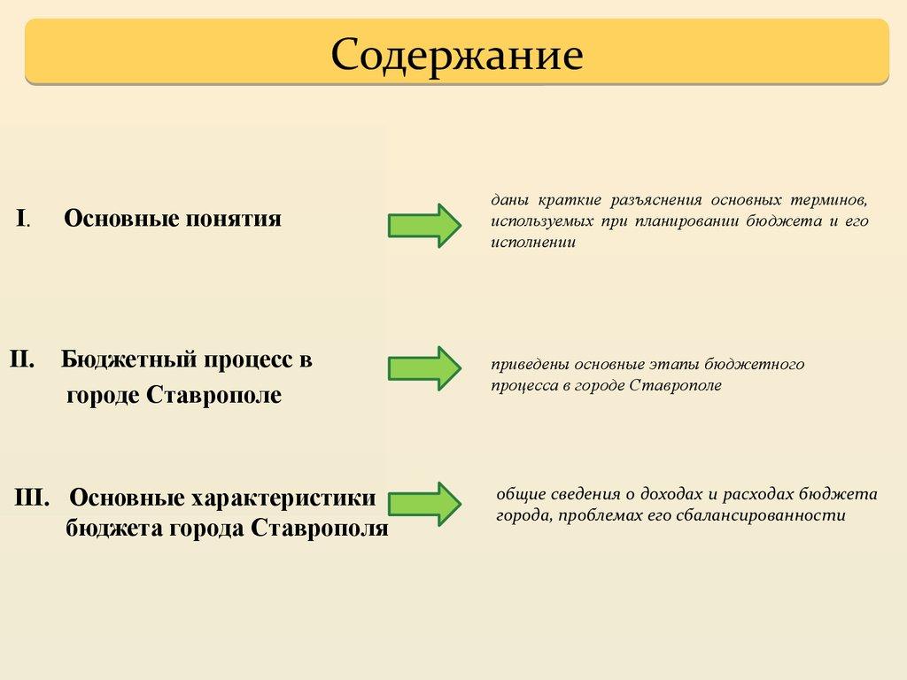 схема этапы бюджетного процесса в рф