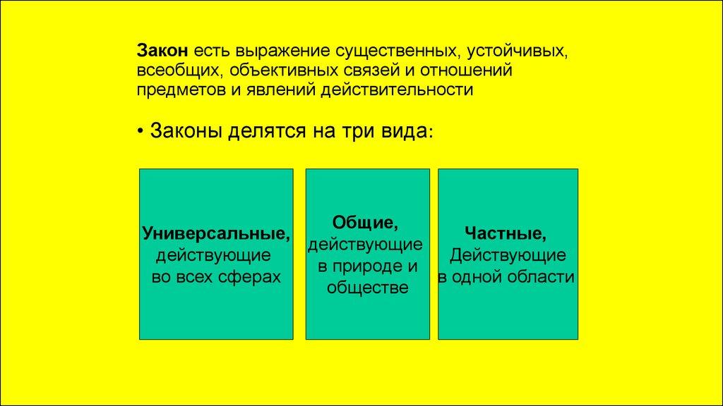 диалектика как система: