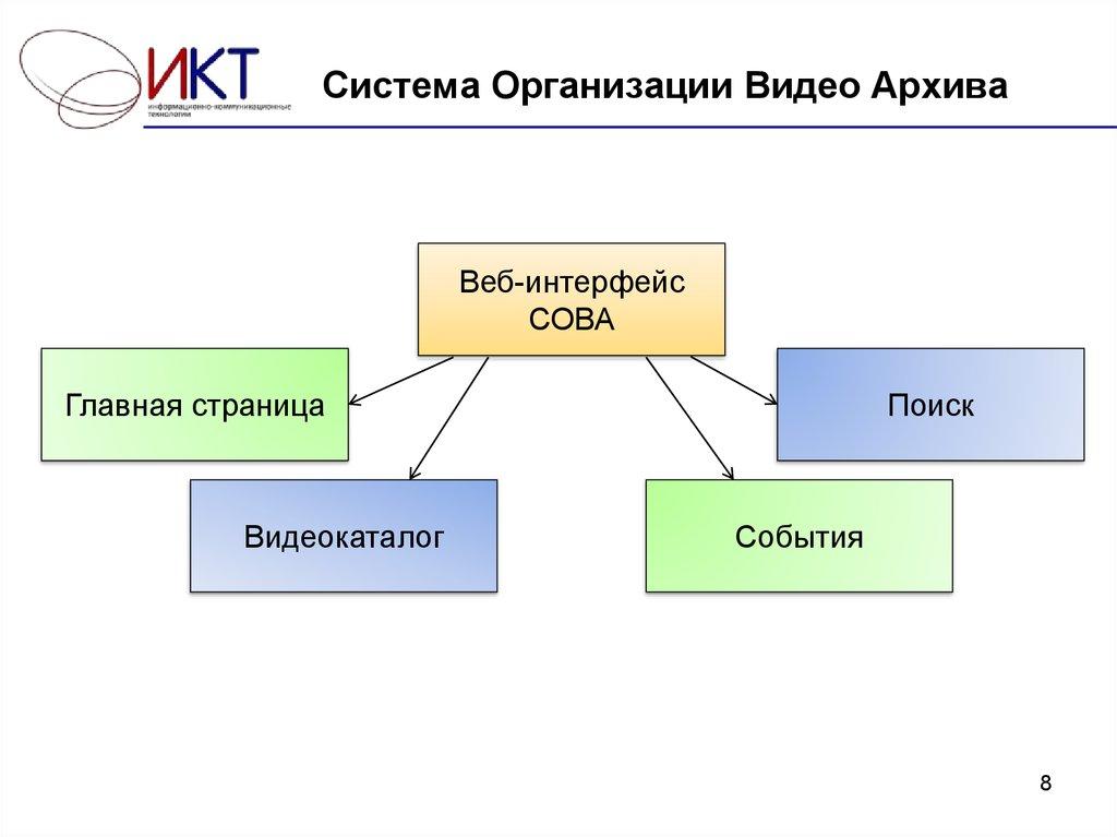 vertikale wettbewerbsstrategien